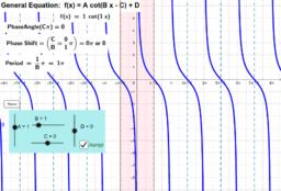 The General Cotangent Function
