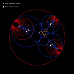 Apollonius Circles