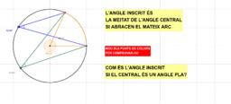 Angles en la circumferència (central i inscrit)