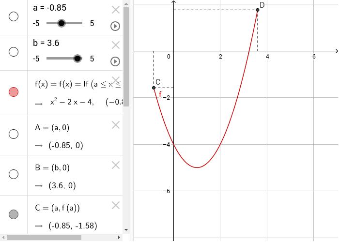 Funzione di II grado - estremi variabili
