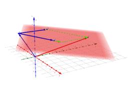 Parameter-Darstellung einer Ebene durch drei Punkte