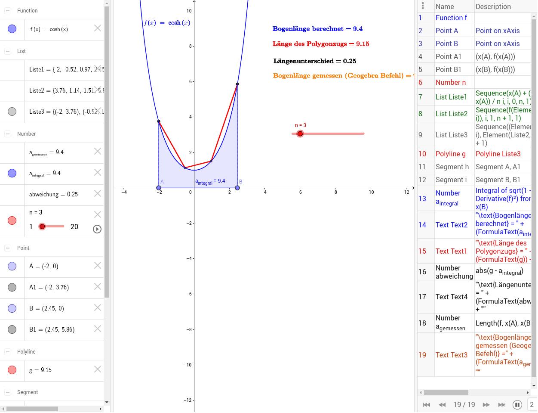 Bogenlänge einer Kurve