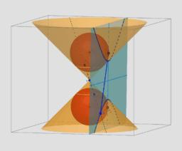 Teorema de Dandelin - hipérbole