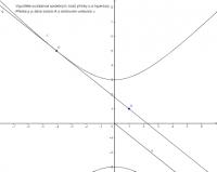 Hyperbola a př. 24