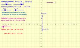 Γεωμετρική ερμηνεία   z-w1 - z-w2  =2α Υπερβολή