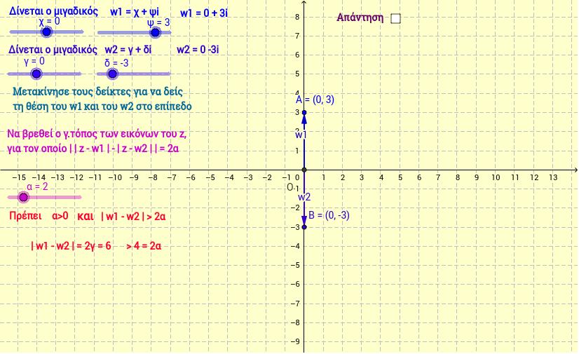 Γεωμετρική ερμηνεία ||z-w1|-|z-w2||=2α Υπερβολή
