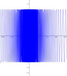 f(x) = sin (pi/x)