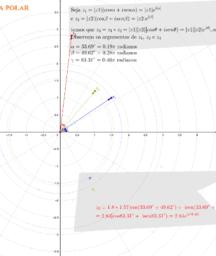 Multiplicação entre complexos - forma polar