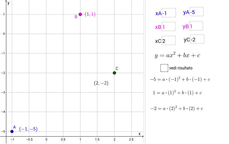 Parabola passante per tre punti dati Premi Invio per avviare l'attività