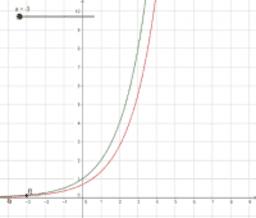 Gradient of exponentials