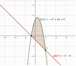 Applications of Definite Integral