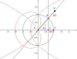 Holfeld's 35th problem as an implicit locus