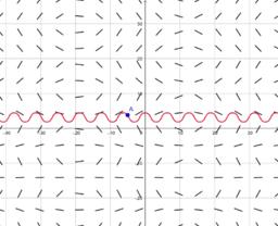 Slopefields and Euler's Method