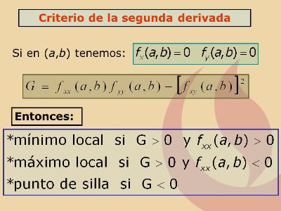 Criterio de la segunda derivada