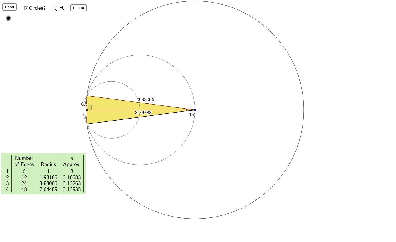 לוחצים על Double להכפלת מספר הצלעות.  לוחצים על ZoomIn או ZoomOut  לפי הצורך