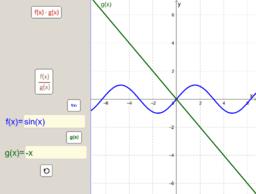 Függvények szorzása és osztása