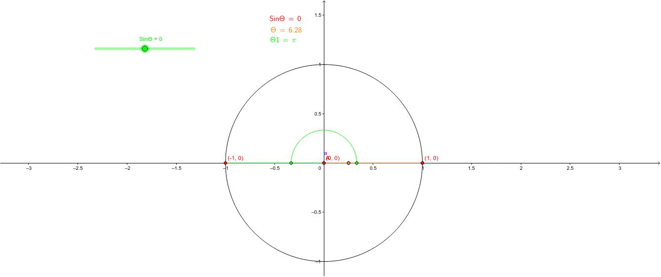 """Résoudre une équation trigonométrique contenant un rapport sinus Tapez """"Entrée"""" pour démarrer l'activité"""
