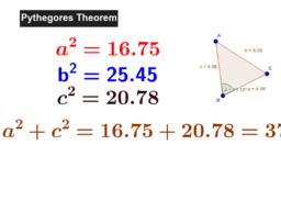 Pythagores Theorem