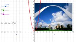St. Louis Arch Parabola