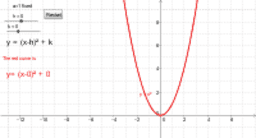 Quadratic curves and Equations Set 5   h&k