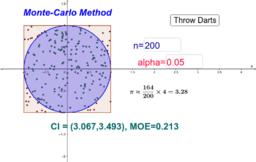Monte Carlo Pi Confidence Interval