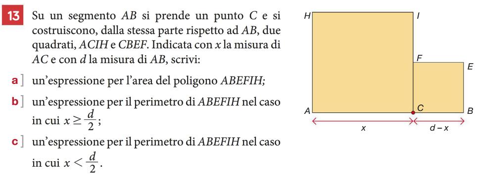 Tratta da Paola/Impedovo Matematica dappertutto - Zanichelli (pag. 149 vol.A)