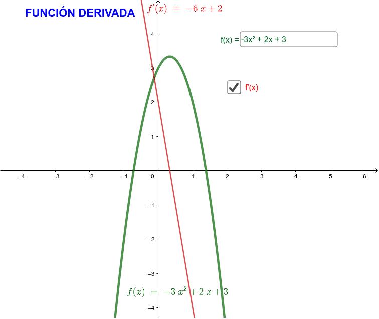 Para cada función que escribamos en el campo f(x), f´(x) nos da la función derivada. Presiona Intro para comenzar la actividad