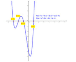 Funcions polinòmiques
