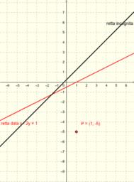 Retta passante per un punto e parallela a una retta