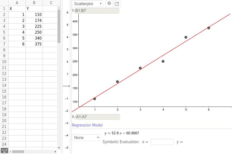 Ecuaciones en la Recta