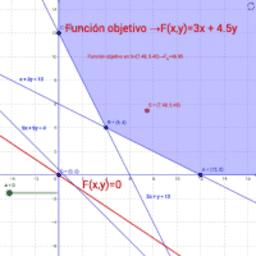 Programación Lineal - ejer 25