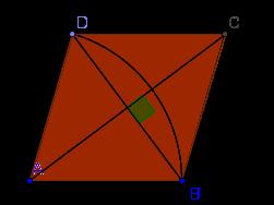 Napravi ovakvu sliku romba u GeoGebri i izvezi je u neki drugi program (npr. Word)