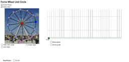 Ferris Wheel Investigation