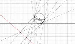 Πολική Ευθεία Κύκλου (Γεώργιος Κ. Ντόντος)