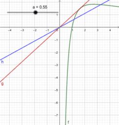 H2 verloop van exp en log fcts