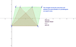 Areas of parallelograms and triangles.