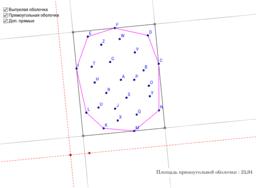 Convex hull. Orthogonal convex hull