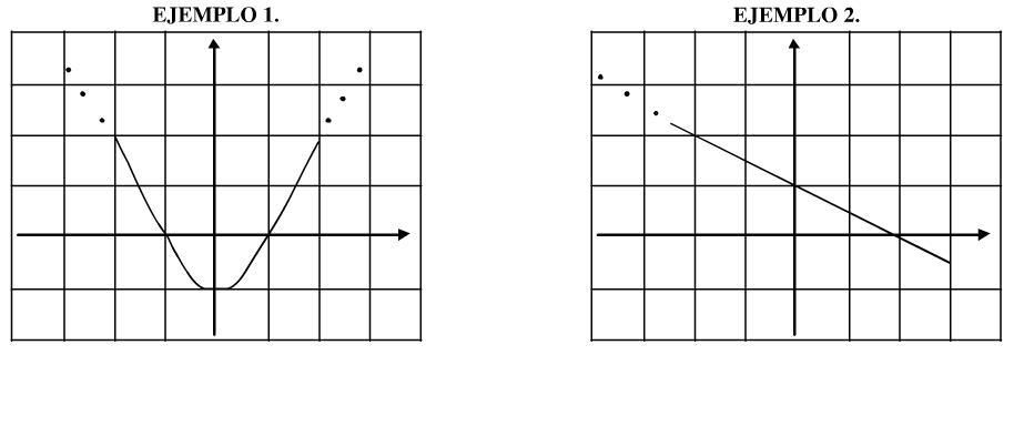 Dos ejemplos de curvas...