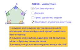 Властивості опуклого многокутника