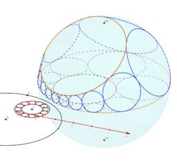 Steiner chain on sphere
