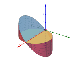 Triple Integral Cylindrical Coordinates