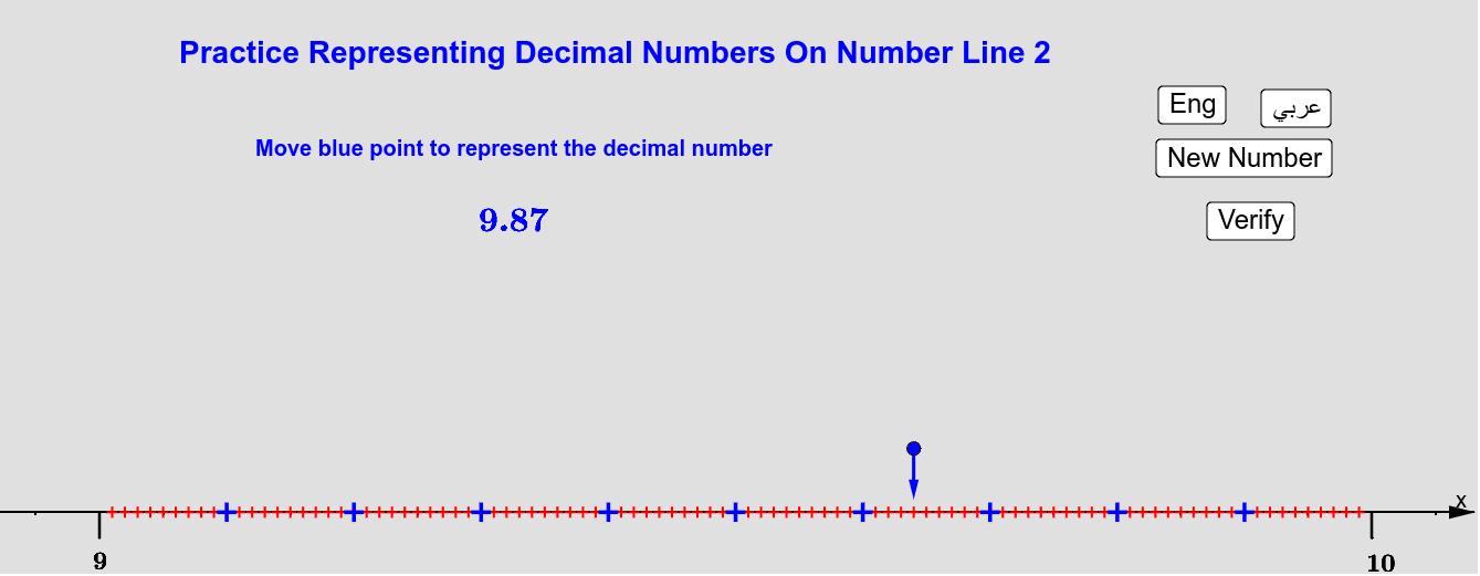 Case of decimals with 2 digits decimal part  حالة الأعداد العُشرية بجزء عُشري من رقمين