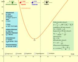 Wechselstromwiderstand bei Reihenschaltung R, C, L