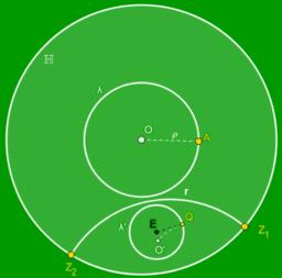Circunferências Hiperbólica no Disco de Poincaré