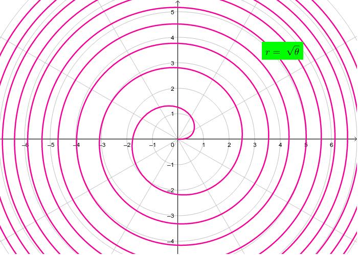 Fermat's Spiral Press Enter to start activity
