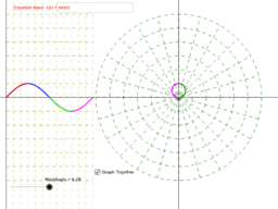 Rectangular and Polar Graphing of Trig Functions