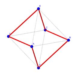 正8面体の頂点巡り