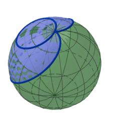 El que es pot fer sobre una esfera