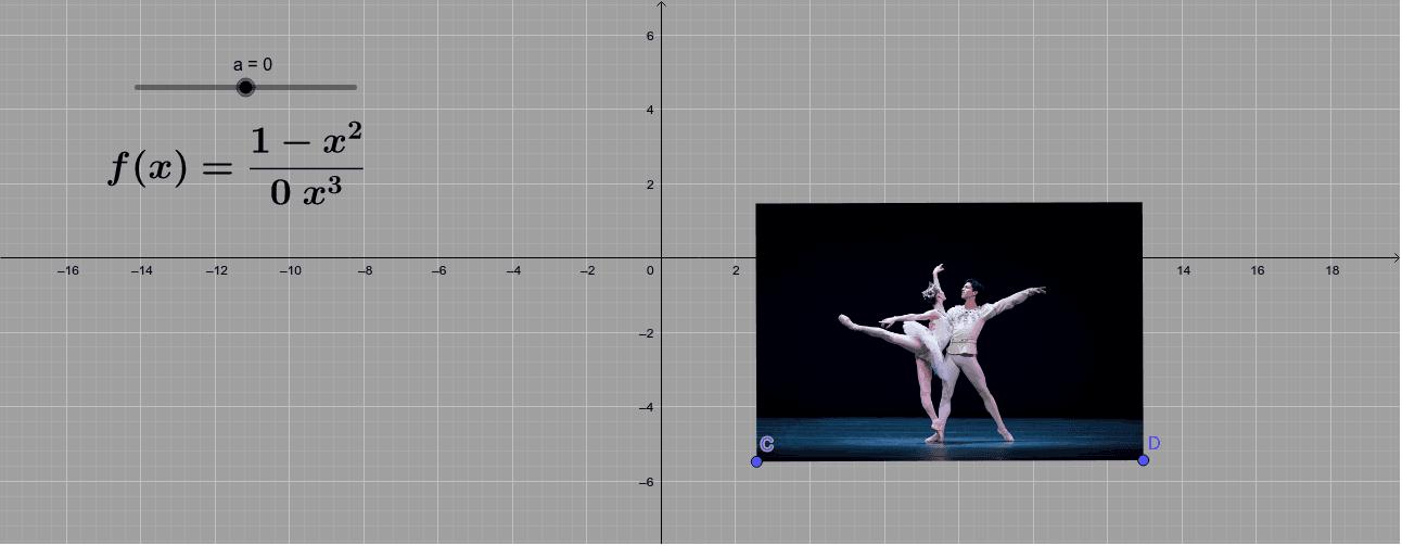Una escena con bailarines...  Presiona Intro para comenzar la actividad