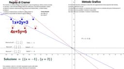 Regola di Cramer e Metodo Grafico